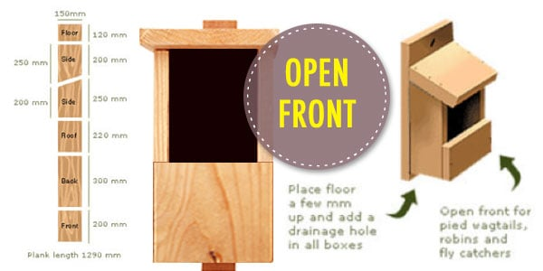 Nest Box2 Ultimate Guide to Nest Boxes: Why You Should Have Them, and How to Build Your Own